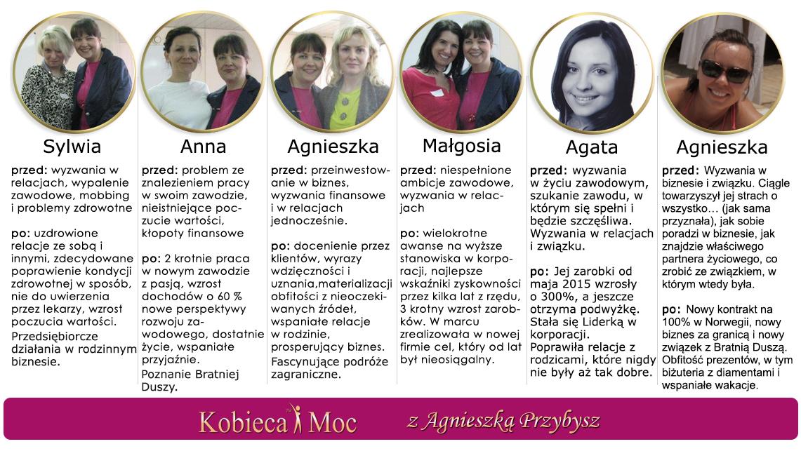 kobieca-moc-coaching-z-agnieszka-przybysz-new