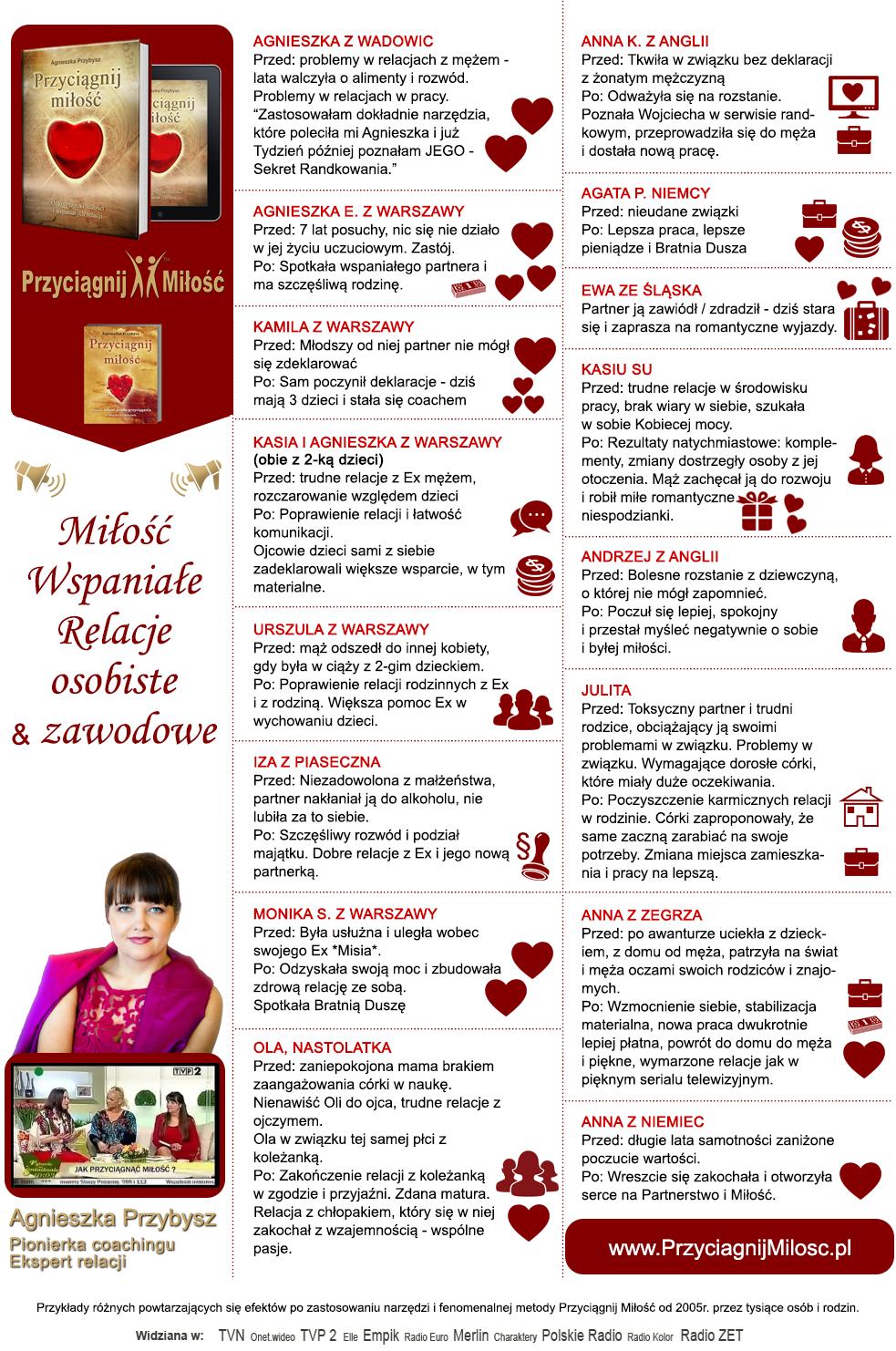 opinie-przyciagnij-milosc-efekty-warsztat-coaching-program-dla-kobiet